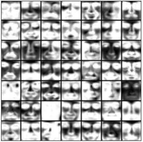 Basis images of SNMF/R obtained after 10 iterations on original CBCL face images.