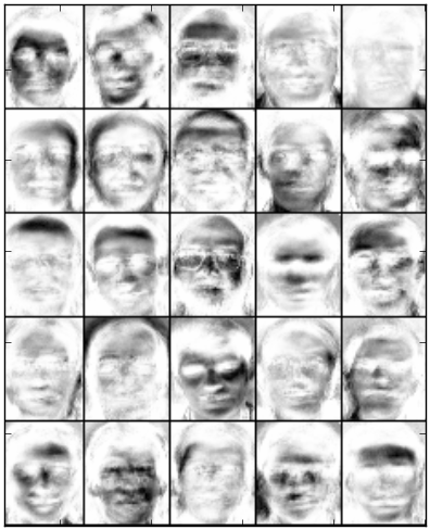 Basis images of NMF - Euclidean obtained after 200 iterations on reduced face images.